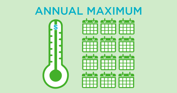 annual maximum