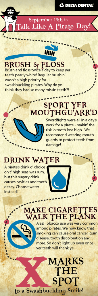Talk like a pirate day infographic