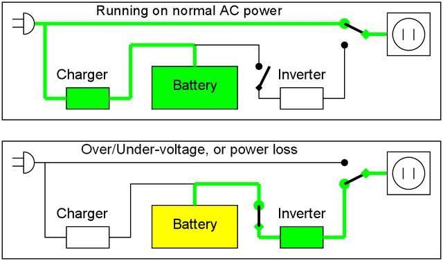 Inverter Circuit Schematics