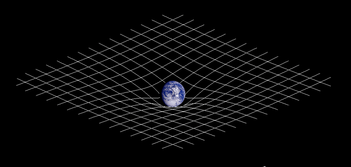 Space-time curvature example