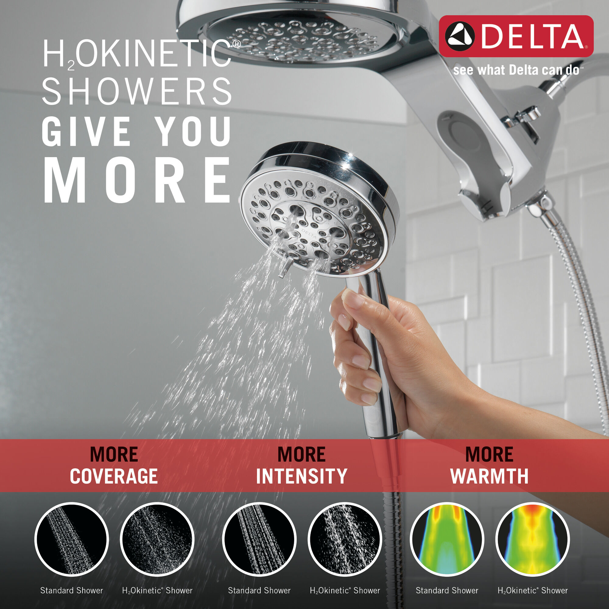 hydrorain h2okinetic 5 setting two in one shower head