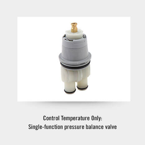 interchangeable shower valve with