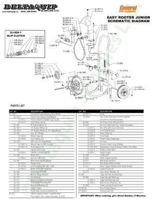 Easy Rooter Junior™ | Deltaquip Supplies Ltd