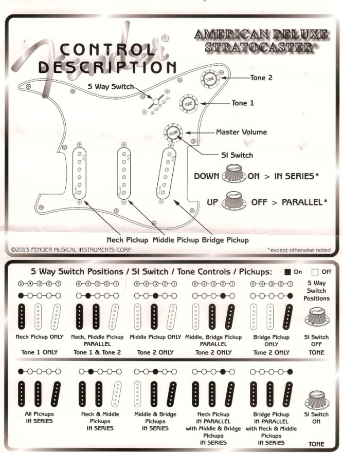 fender s1 hss wiring diagram wiring diagram the fender american deluxe stratocaster s 1 switching system wiring stratocaster nilza description fender diagrams