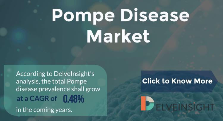 Pompe disease Market
