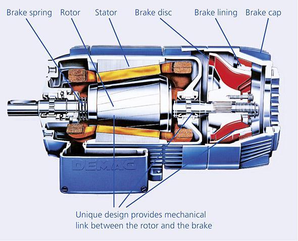 Hoist Motor Brake Design Automotivegarage Org