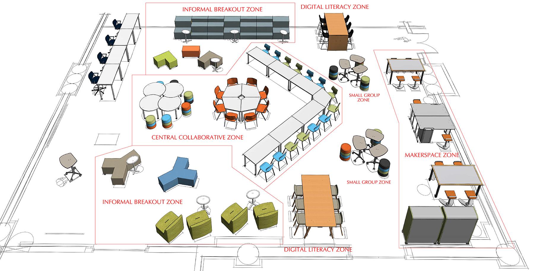 Learning Commons Demco S Award Winning Edspaces Design
