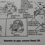 Cambio de filtro de combustible Ford Motor CO. Escort Diésel