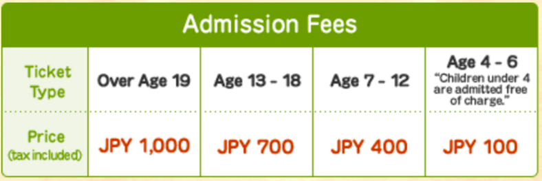 Ghibli Museum ticket prices