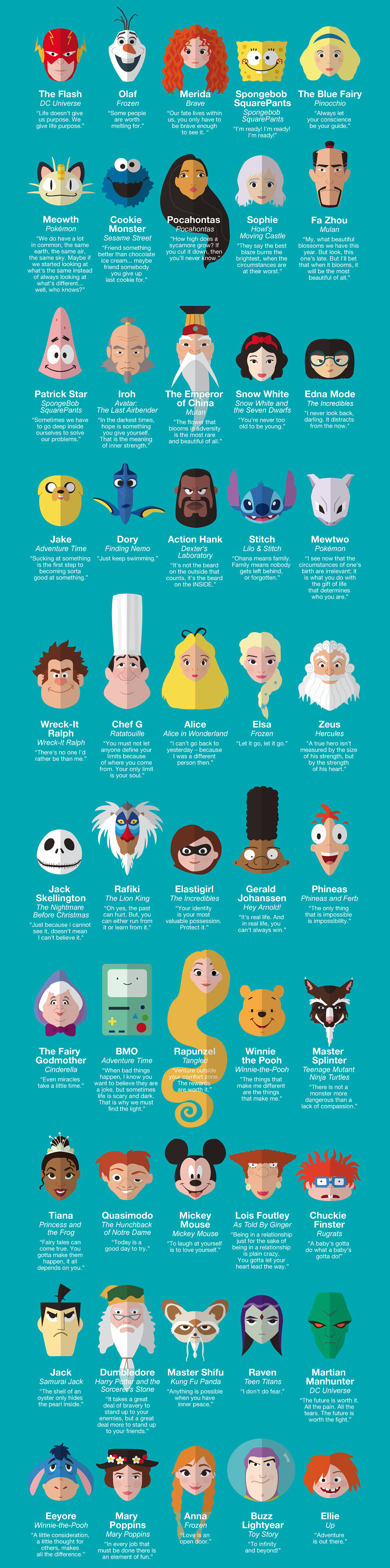 cartoons-life-advice-50-beloved-characters-kids-entertainment-aaa-state-play