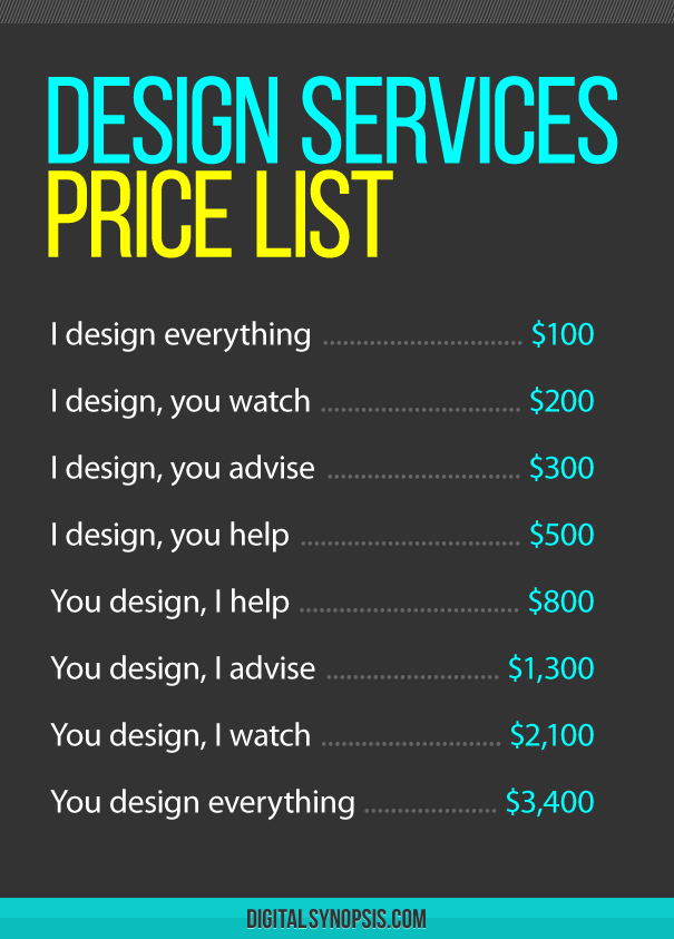 How To Charge Clients For Design Work In One Sheet