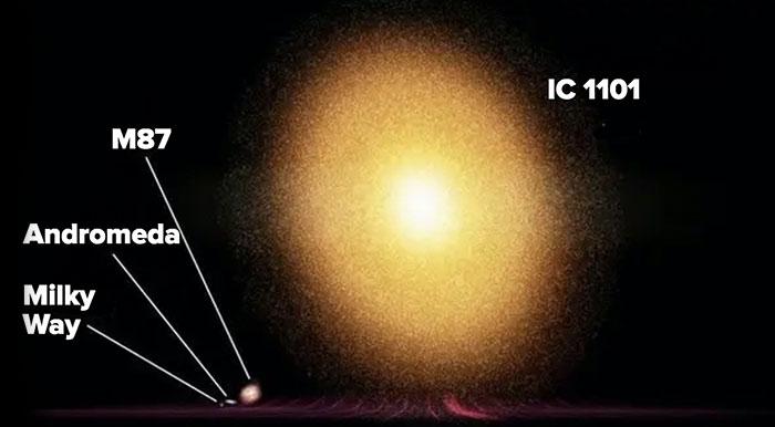 5dee05bc5fd16 earth compared to other objects in universe 5de8faa4cfda8  700 - 27 fotos que ajudarão você a entender um pouco melhor o tamanho da Terra
