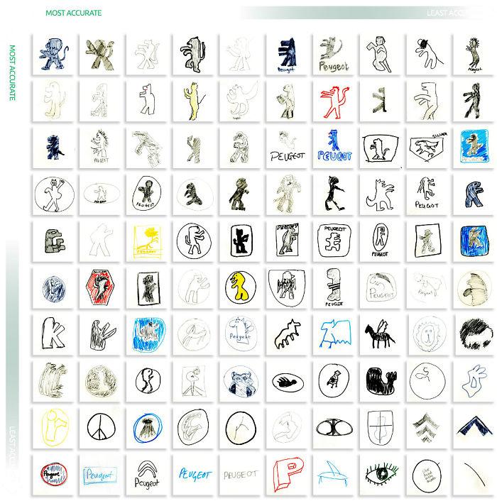 5ea297076d929 cars logos from memory 17 5ea14b587f404  700 - Desafio - Desenhe logos conhecidas de memória
