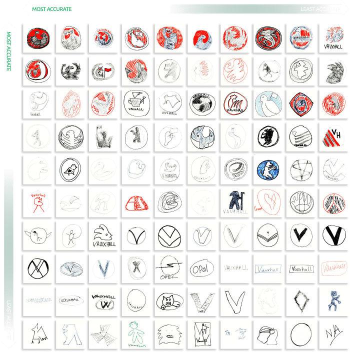 5ea2970c8b048 cars logos from memory 26 5ea14c0266a1c  700 - Desafio - Desenhe logos conhecidas de memória