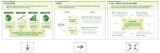 Cursor_및_비주얼라이팅_예제 7