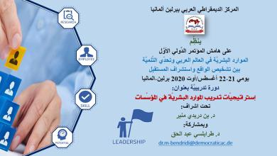 Photo of استراتيجيات تدريب الموارد البشرية في المؤسسات