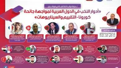 Photo of ادوار النخب في الدول العربية لمواجهة جائحة كورونا – التقييم والسيناريوهات