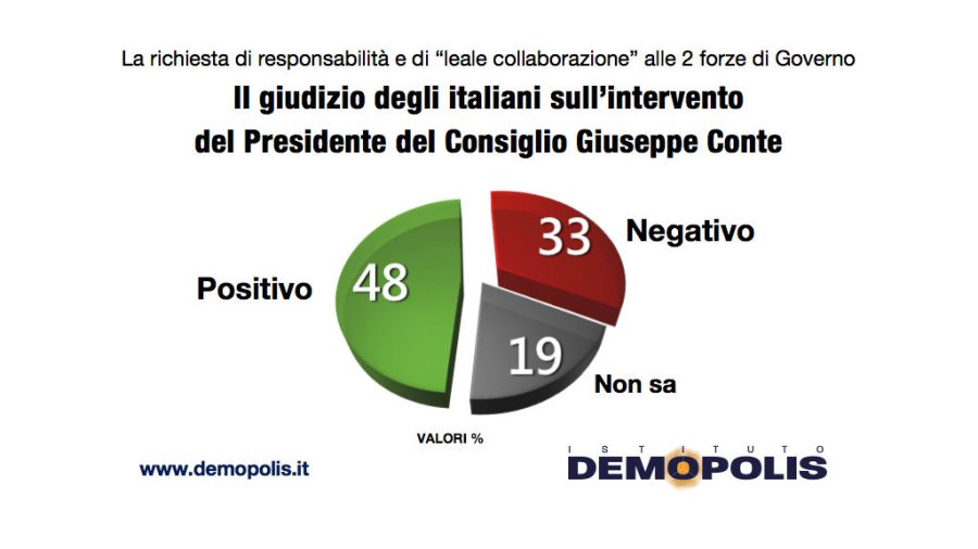 This image has an empty alt attribute; its file name is Demopolis_Governo_5giugno.004-1024x576.jpg