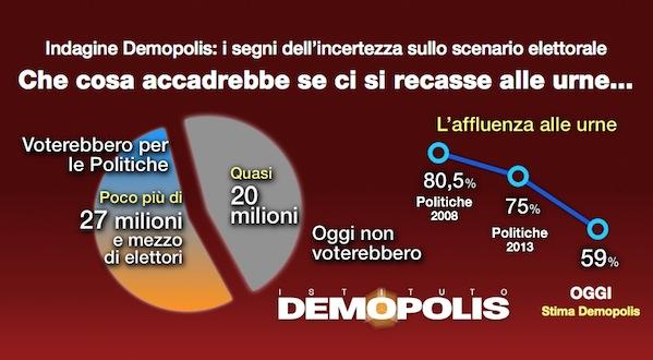 4.Barometro_Luglio_TV