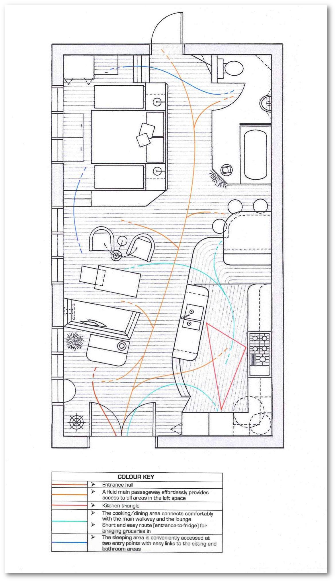 Loft Apartment Conversion Concept Design