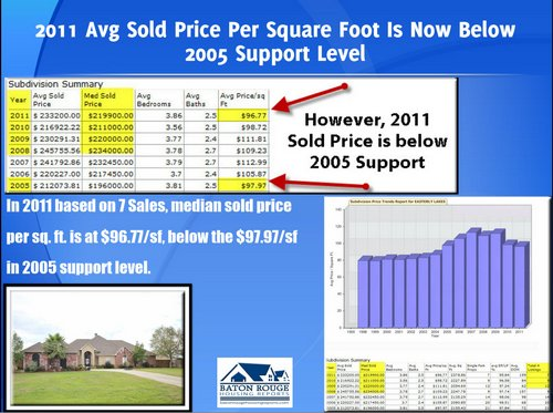 Easterly Lakes Subdivision Denham Springs Watson 2011 Housing Market Report Slide 4