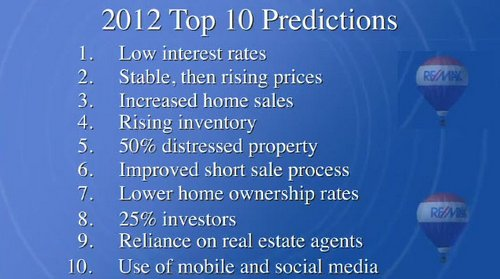 remax-2012-top-10-real-estate-predictions
