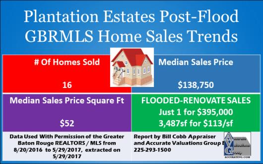 Plantation-Estates-Denham-Springs-Post-Flood-Sales