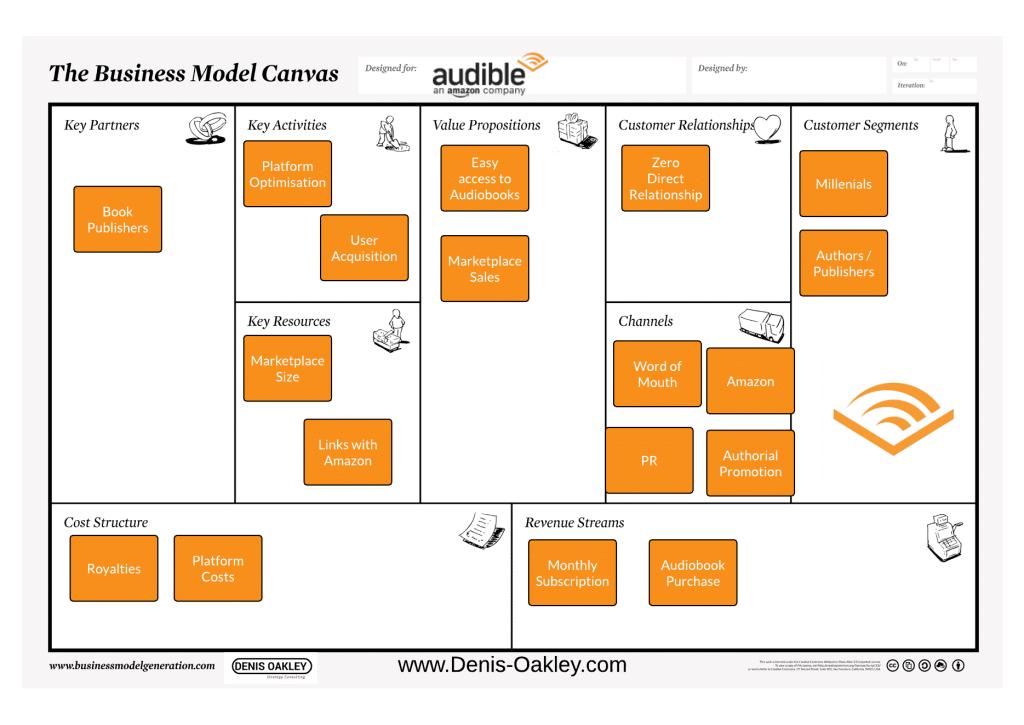 audible business model canvas