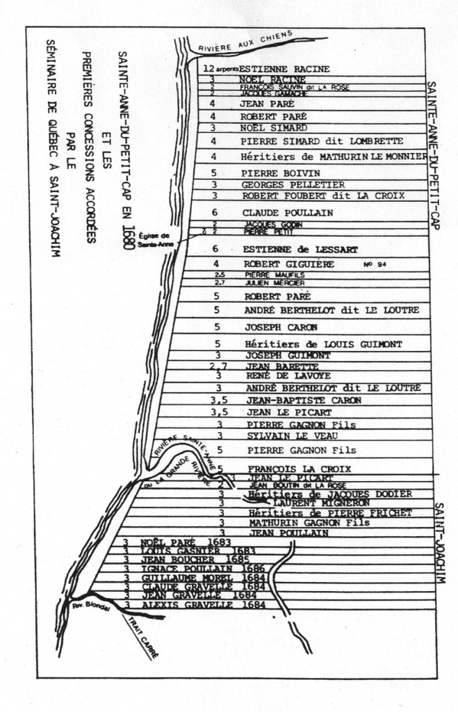 Map of Sainte-Anne concessions in 1680