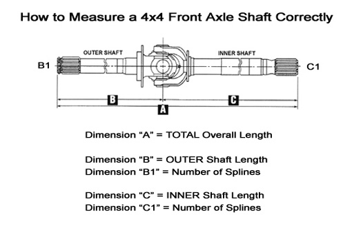 Parts Front Axle F350 2000