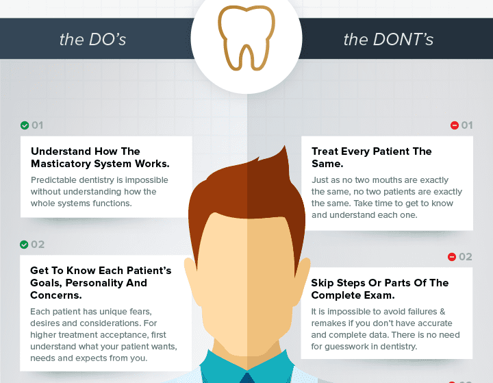 da_great_dentists_infographic_final
