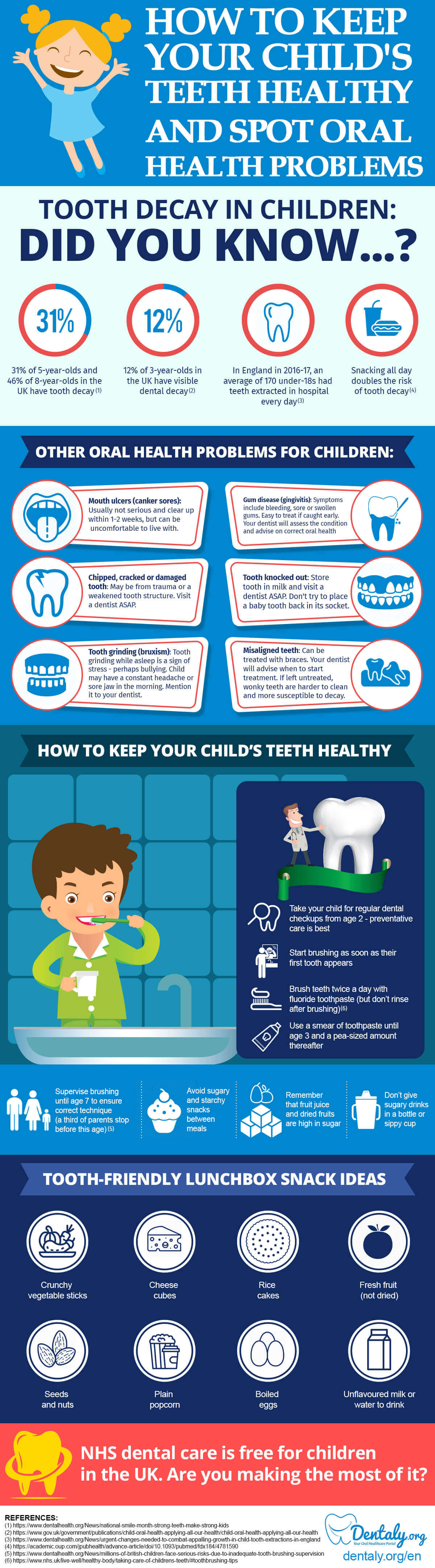 infographic02 6 - How to Identify & Prevent Tooth Decay in Children