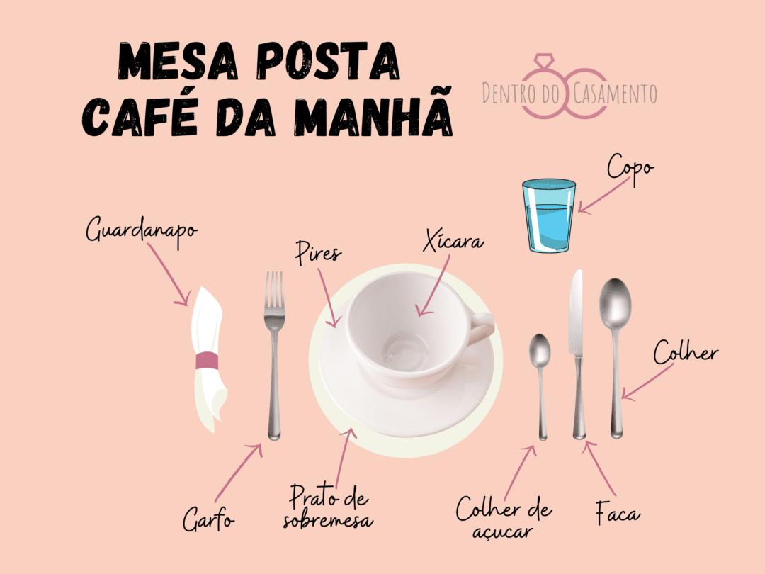 mesa posta de café da manhã. Da esquerda para direita: guardanapo, garfo, prato de sobremesa, pires e xícara, colher de açúcar, faca e colher de sobremesa. e acima um copo para suco ou água.