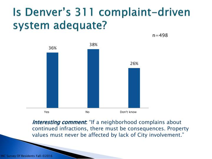 Denver Resident's Issues Study2016 SUMMARY-rev_page_010