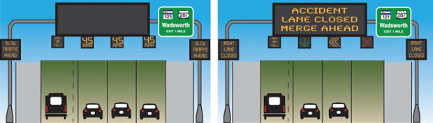 Left: Advisory speed limits to slow drivers Right: Closed lane due to accident message advises drivers to merge to open lanes as they approach congestion.