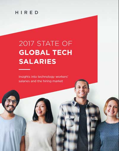 Hired's 2017 State of Global Tech Salaries ranks Denver as the second most appealing tech hub to live for software engineers.
