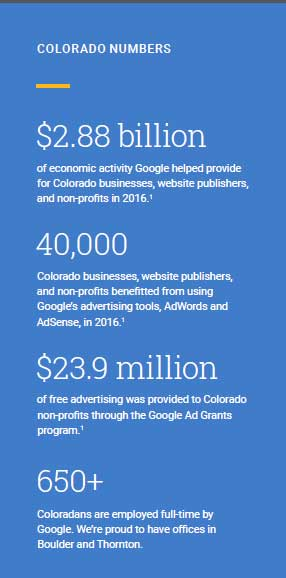 What's Google doing in Colorado? Here's a hint with the company's latest 2016 Economic Impact Report.