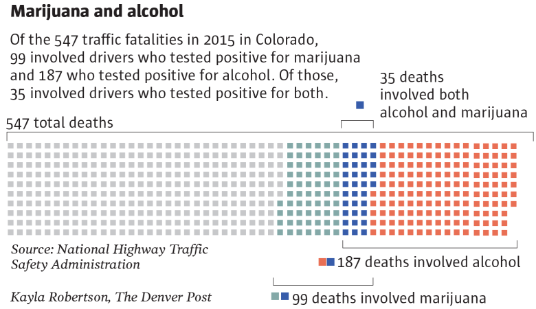 cd0827-marijuana-alcohol-deaths2.png?w=7