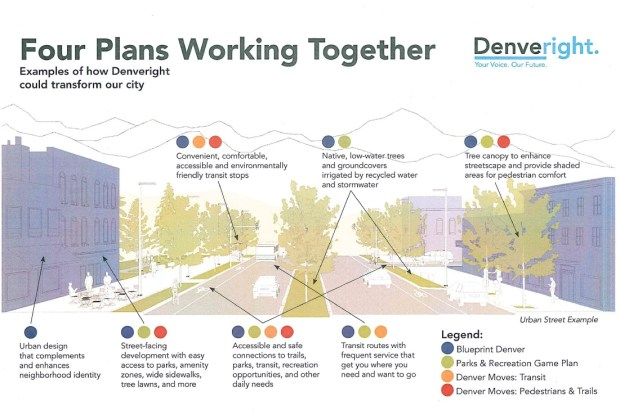 "A handout prepared by Denver city officials shows the ways that the four ""Denveright"" plans affect different parts of the city."