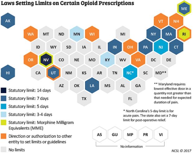 newncsl opioid