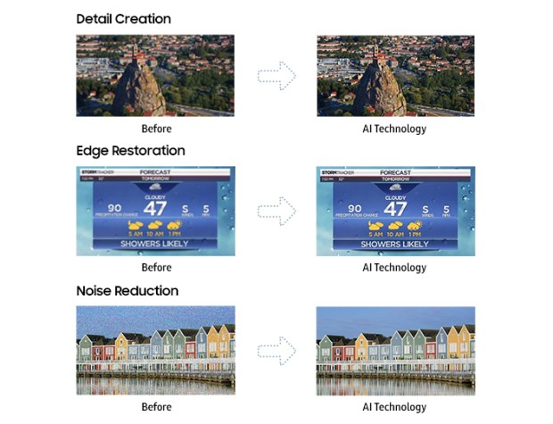 Samsung developed an artificially intelligent technology to improve lower-resolution video to 8K quality. The improved picture quality enhances images like details and edges while reducing noise.