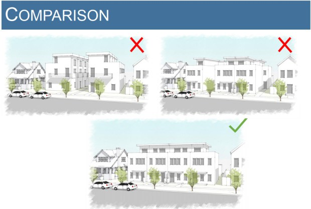 "A comparison provided by the Denver planning department shows a typical ""slot"" home development in a row house zoning district (upper left) and a version that incorporates proposed zoning rules."