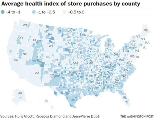 least healthy groceries