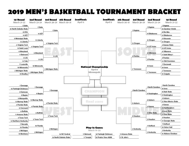March Madness 2019 Printable Second Chance Bracket For The Ncaa