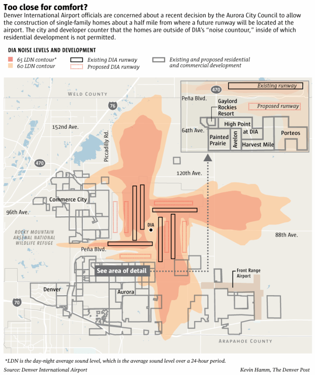 """Denver airport warns of development """"creep"""" as Aurora gives blessing to new houses nearby"""