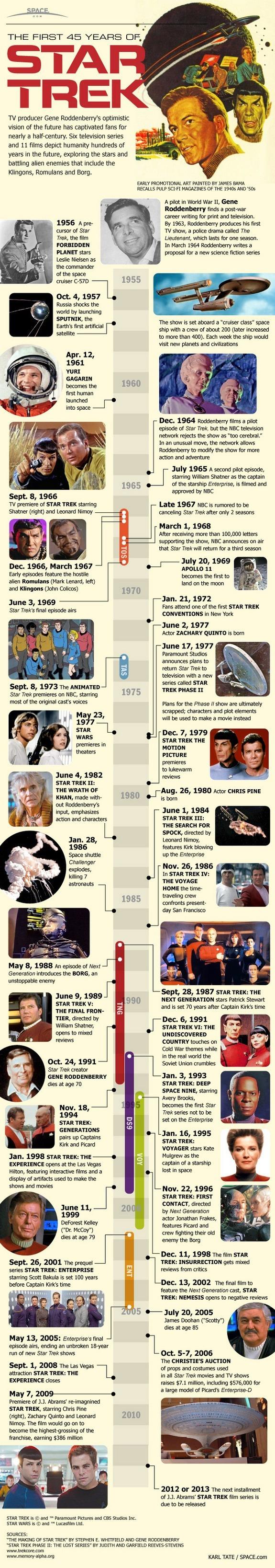 geek anthropology, geek anthropology lessons, depepi, depepi.com