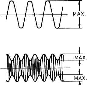 Riparazione Grundig Stereo-Automatic-Decoder 5