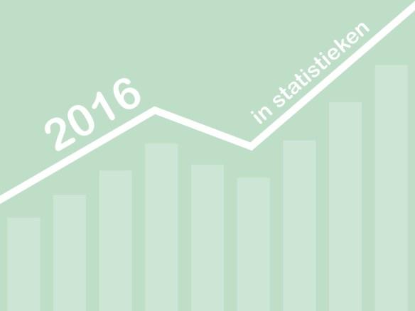 2016 in statistieken