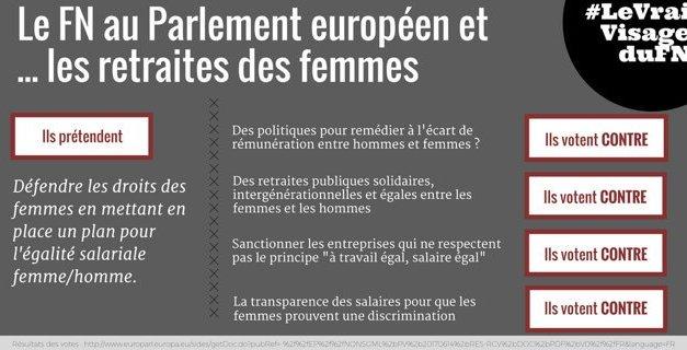 Le FN au Parlement européen et… les retraites des femmes