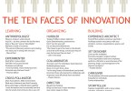 10 Faces of Innovation.ai